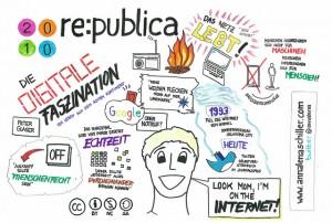 Generation Null-Blog