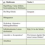 2. AdZ Regionalkonferenz in NRW